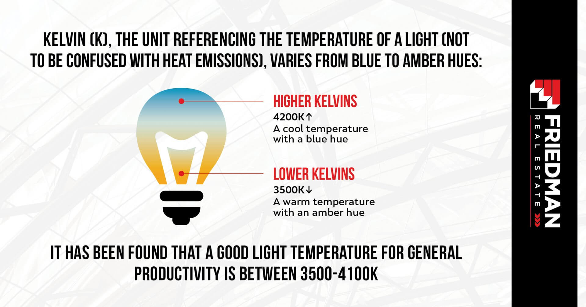 Lighting Temperature for Office Productivity